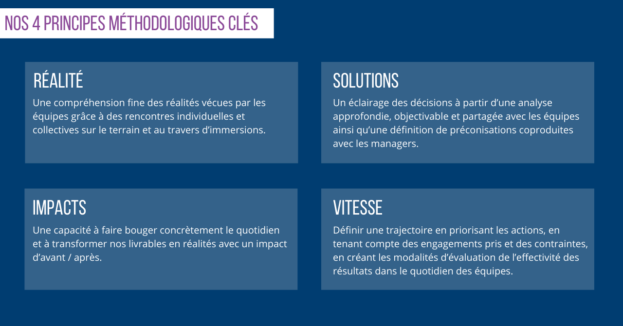 Diagnostic et design d'organisations_services - Nos 4 principes méthologiques