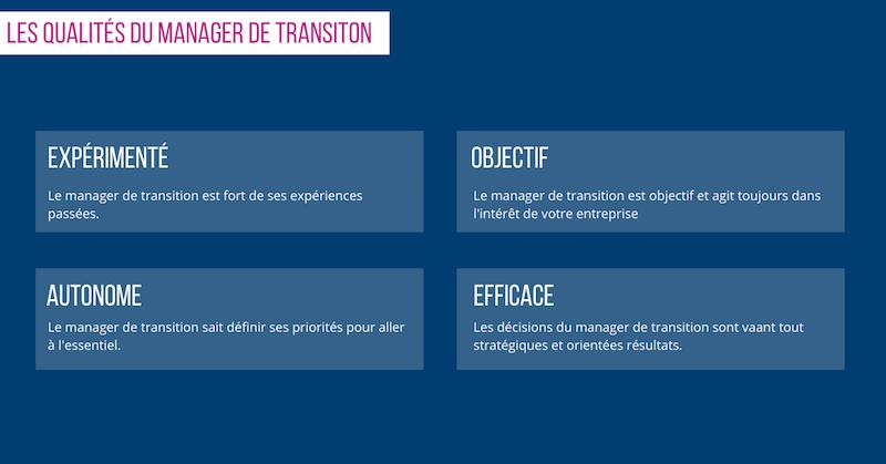 Expérimenté, objectif, autonome et efficace. Voici les qualités du manager de transitions selon ConvictionsRH