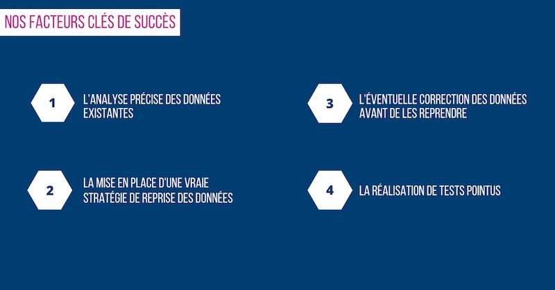 Nos facteurs clés de succès - ConvictionsRH